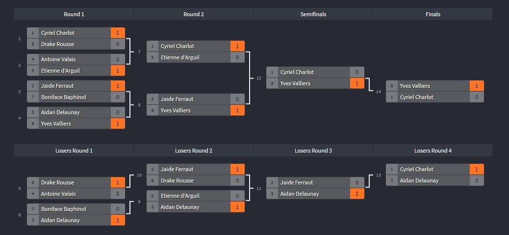 duel_contest_day_of_camael.jpg